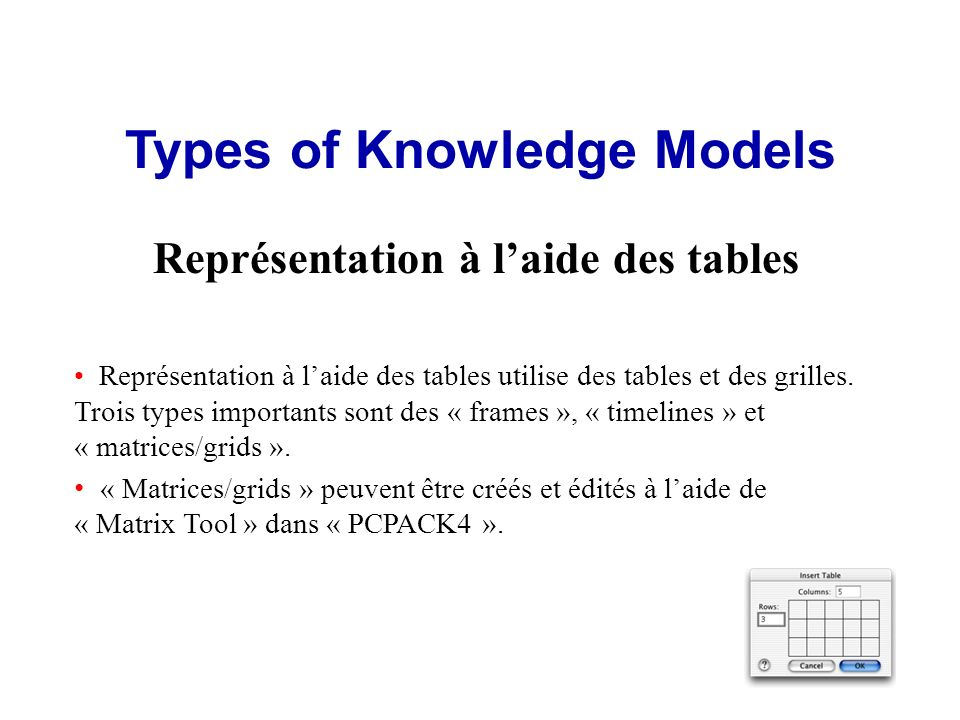 Types of Knowledge Models Représentation à l'aide des tables