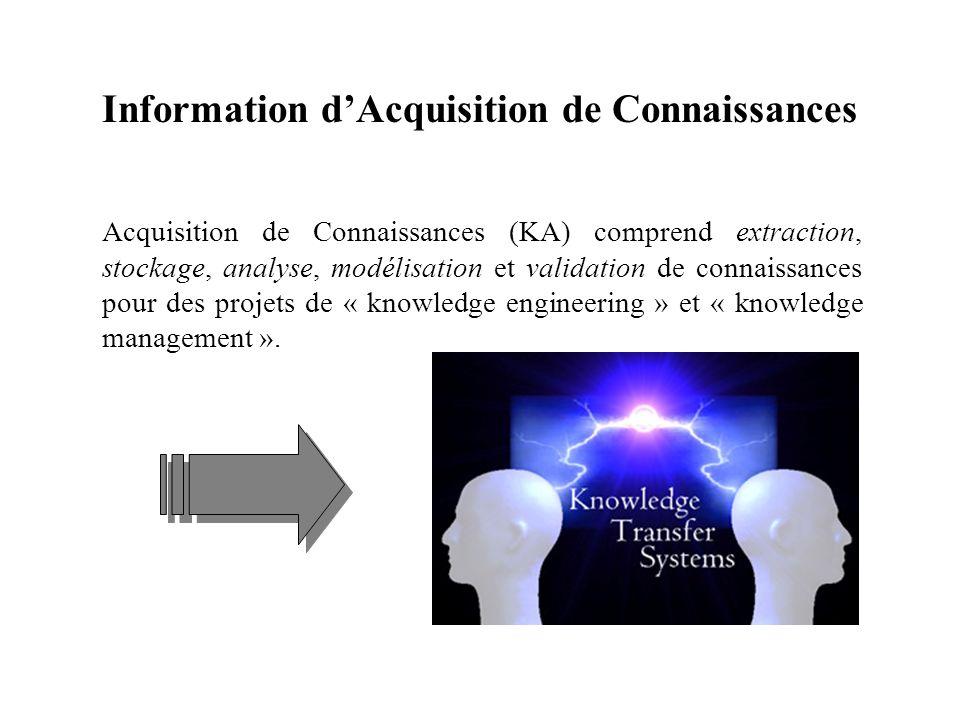 Information d'Acquisition de Connaissances