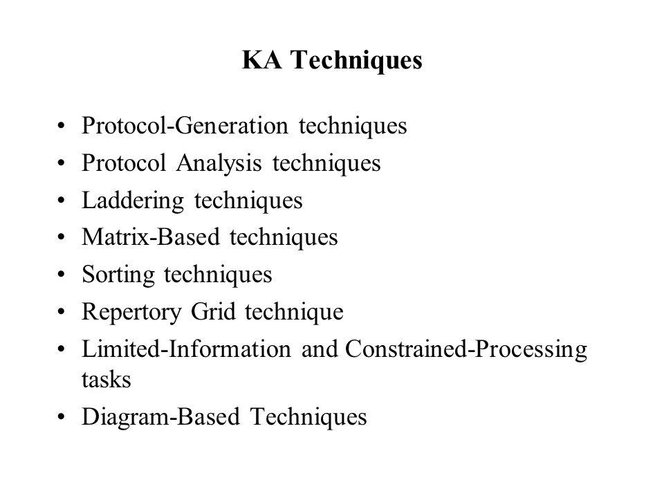 KA Techniques Protocol-Generation techniques