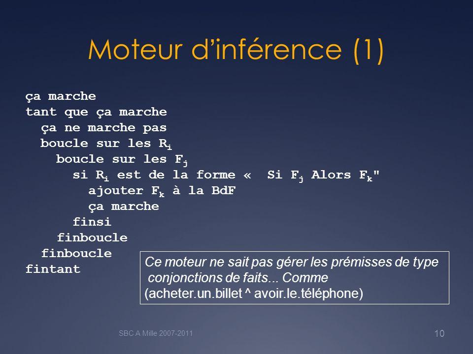 Moteur d'inférence (1) ça marche tant que ça marche ça ne marche pas