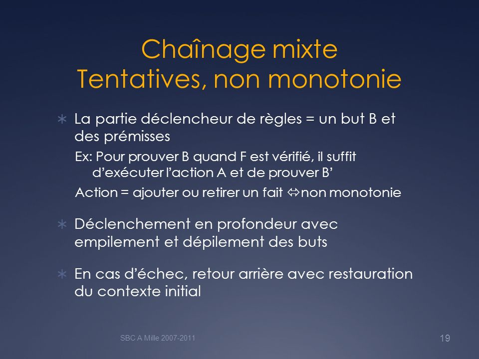 Chaînage mixte Tentatives, non monotonie