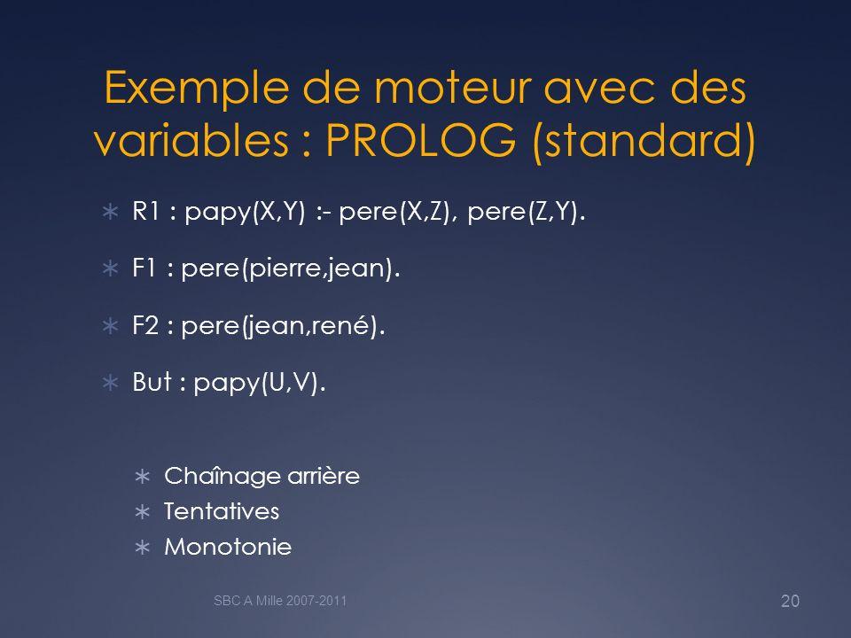 Exemple de moteur avec des variables : PROLOG (standard)