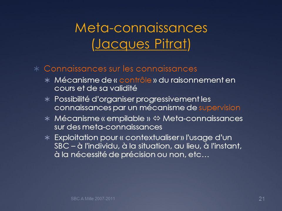 Meta-connaissances (Jacques Pitrat)