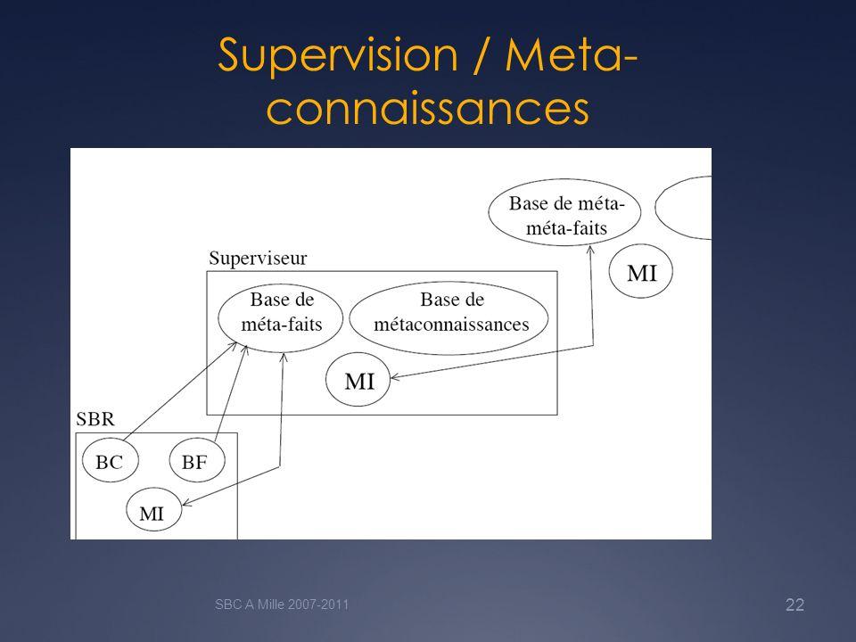 Supervision / Meta-connaissances