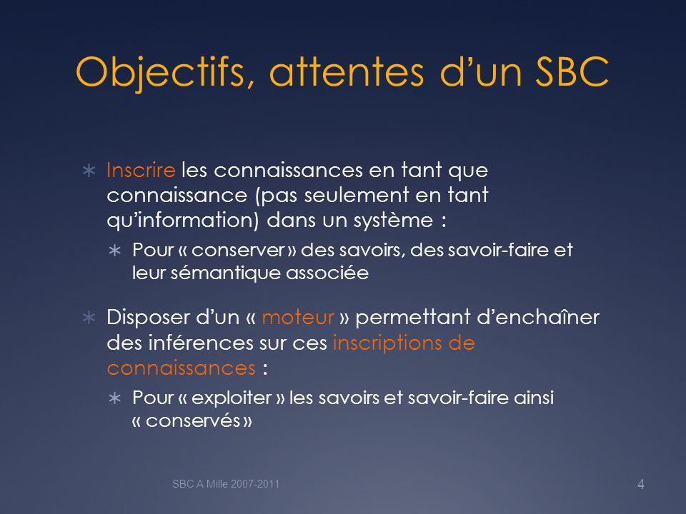Objectifs, attentes d'un SBC