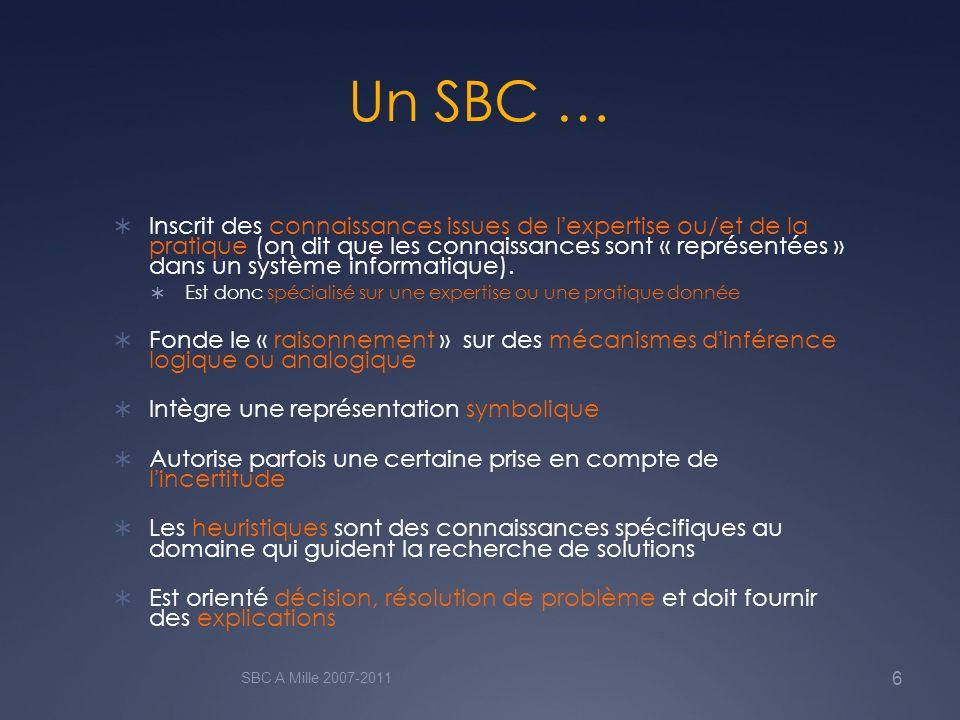 Un SBC …