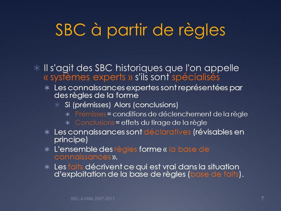 SBC à partir de règles Il s'agit des SBC historiques que l'on appelle « systèmes experts » s'ils sont spécialisés.