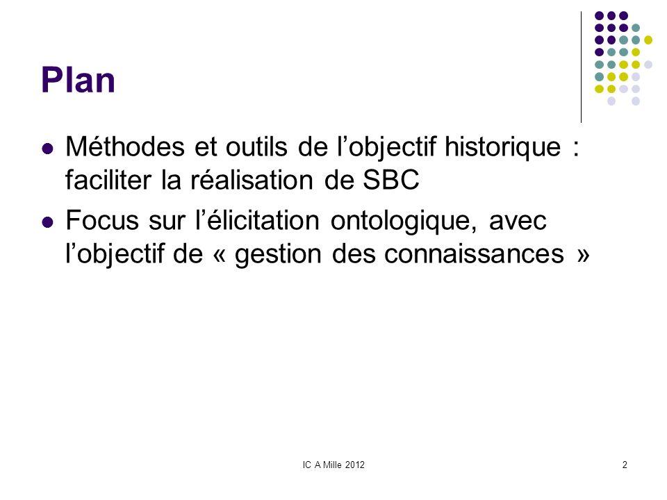 Plan Méthodes et outils de l'objectif historique : faciliter la réalisation de SBC.