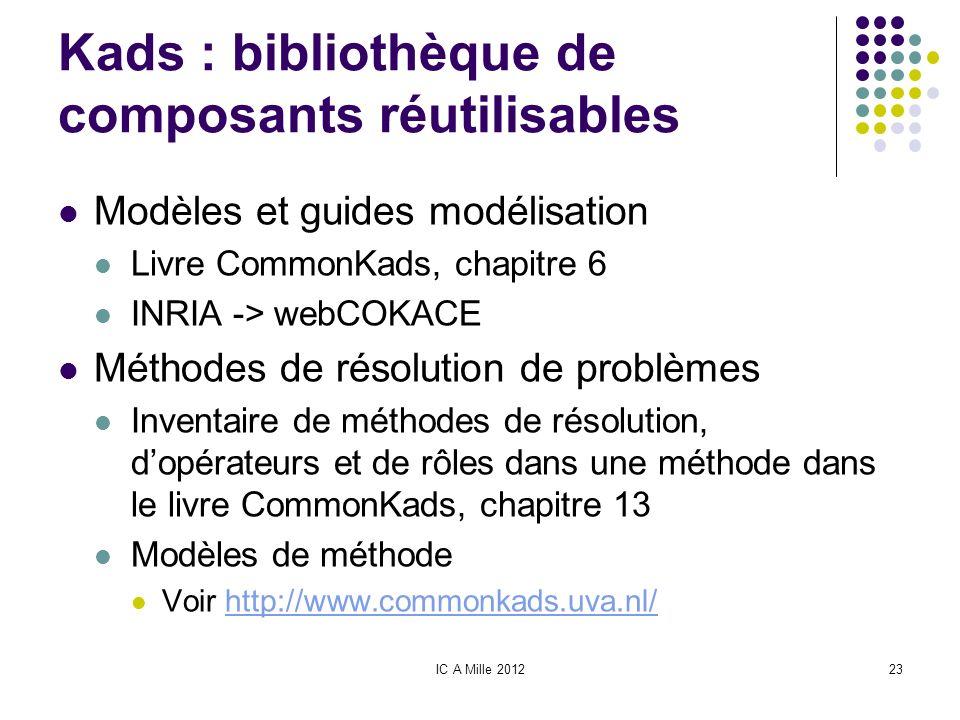Kads : bibliothèque de composants réutilisables