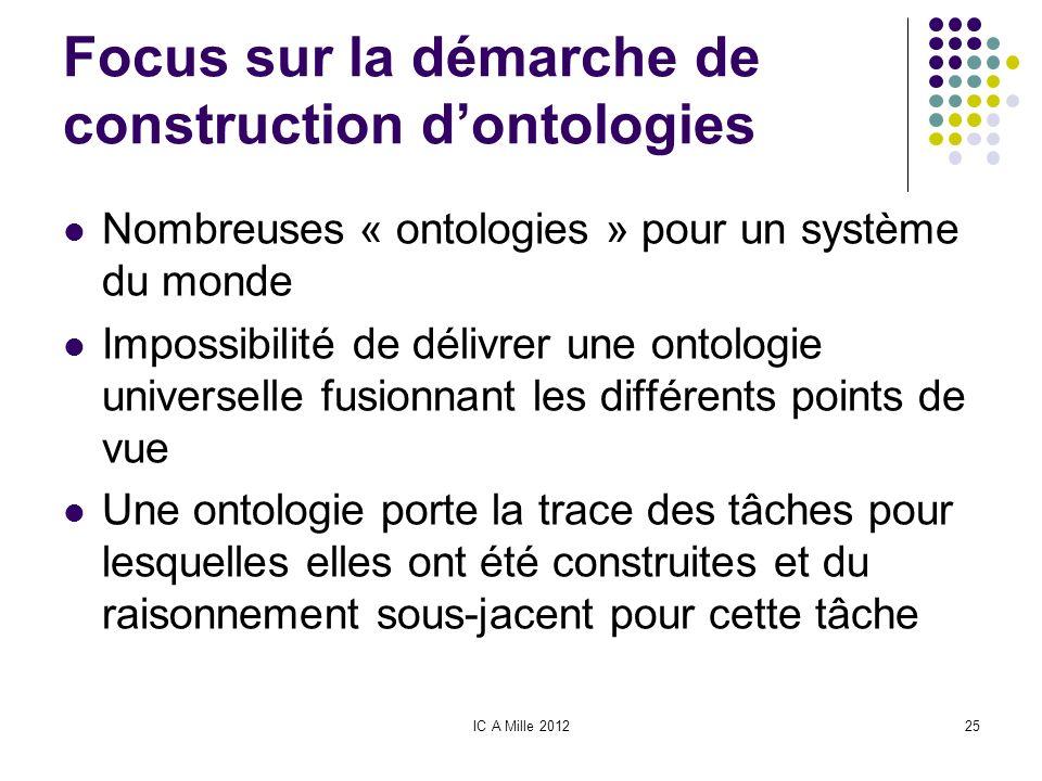 Focus sur la démarche de construction d'ontologies