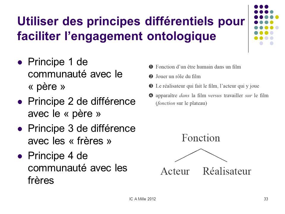 Utiliser des principes différentiels pour faciliter l'engagement ontologique