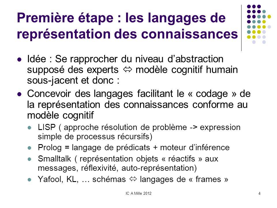 Première étape : les langages de représentation des connaissances