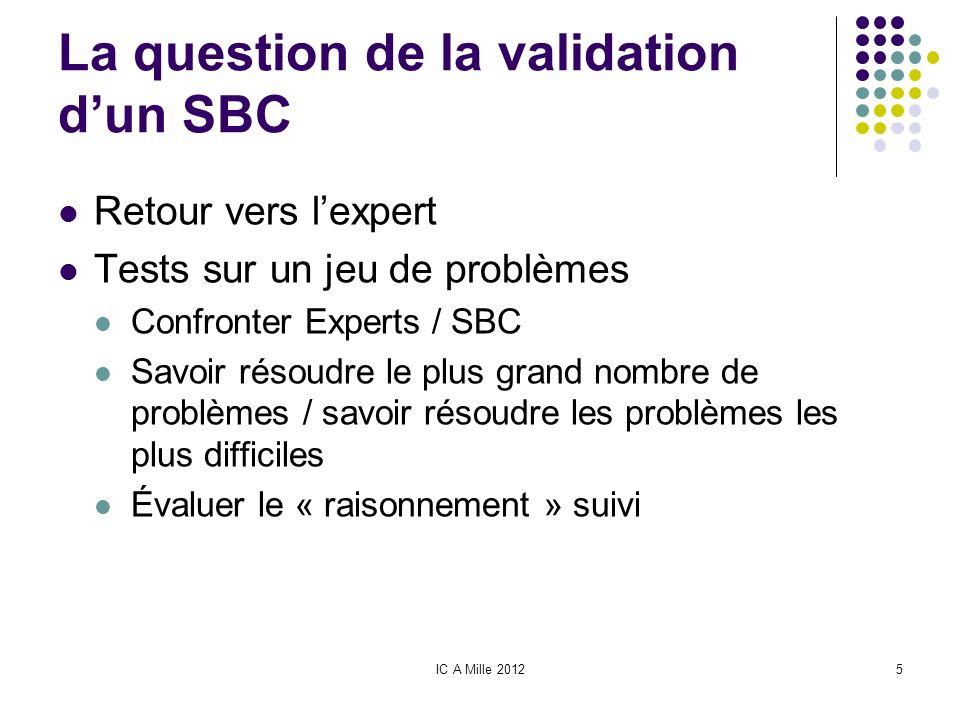 La question de la validation d'un SBC