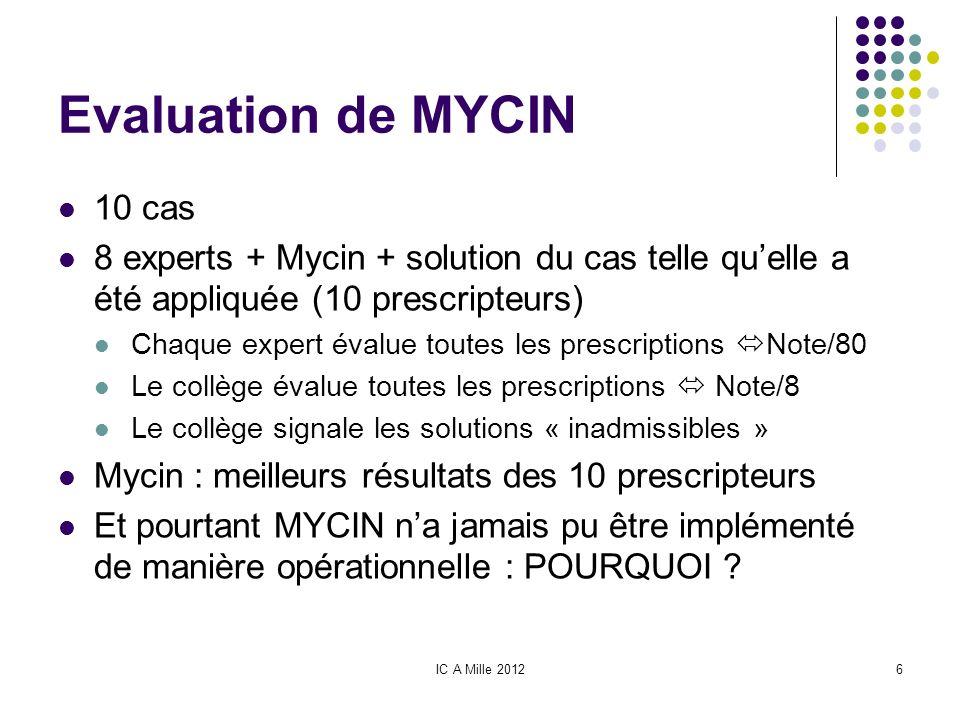 Evaluation de MYCIN 10 cas