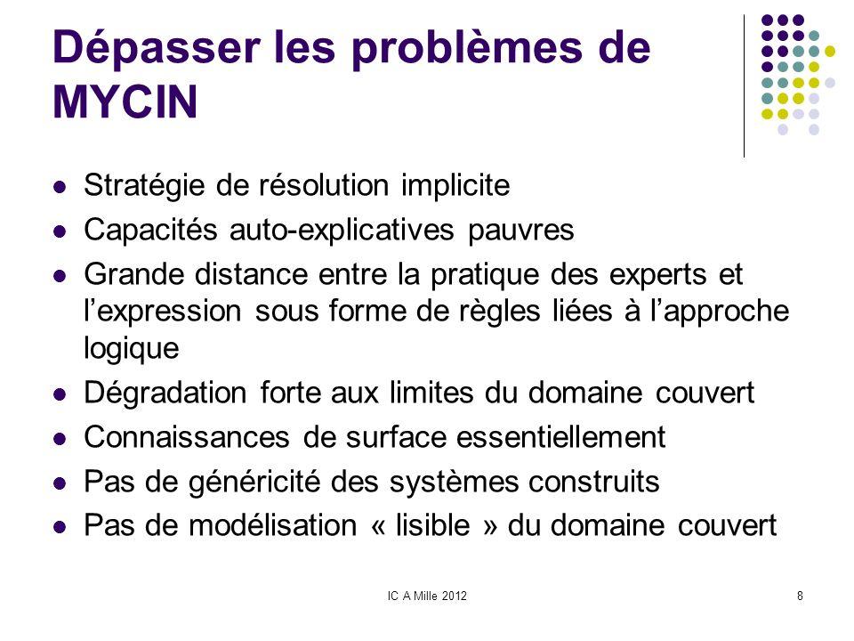 Dépasser les problèmes de MYCIN