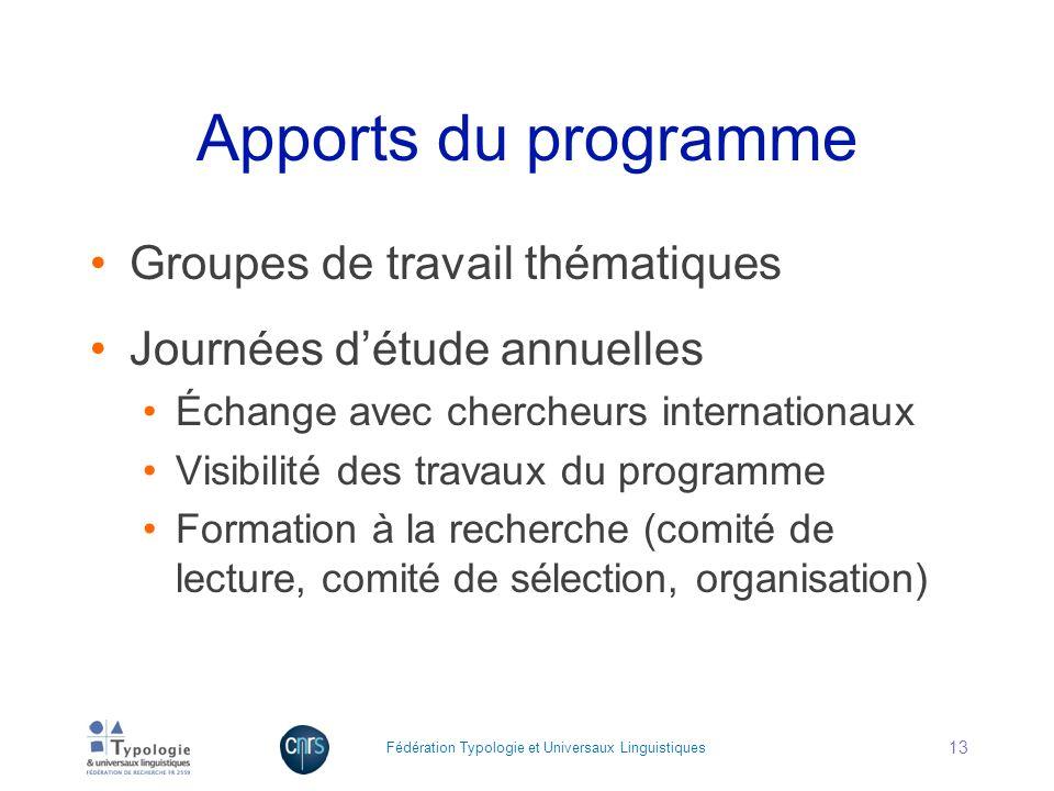 Apports du programme Groupes de travail thématiques