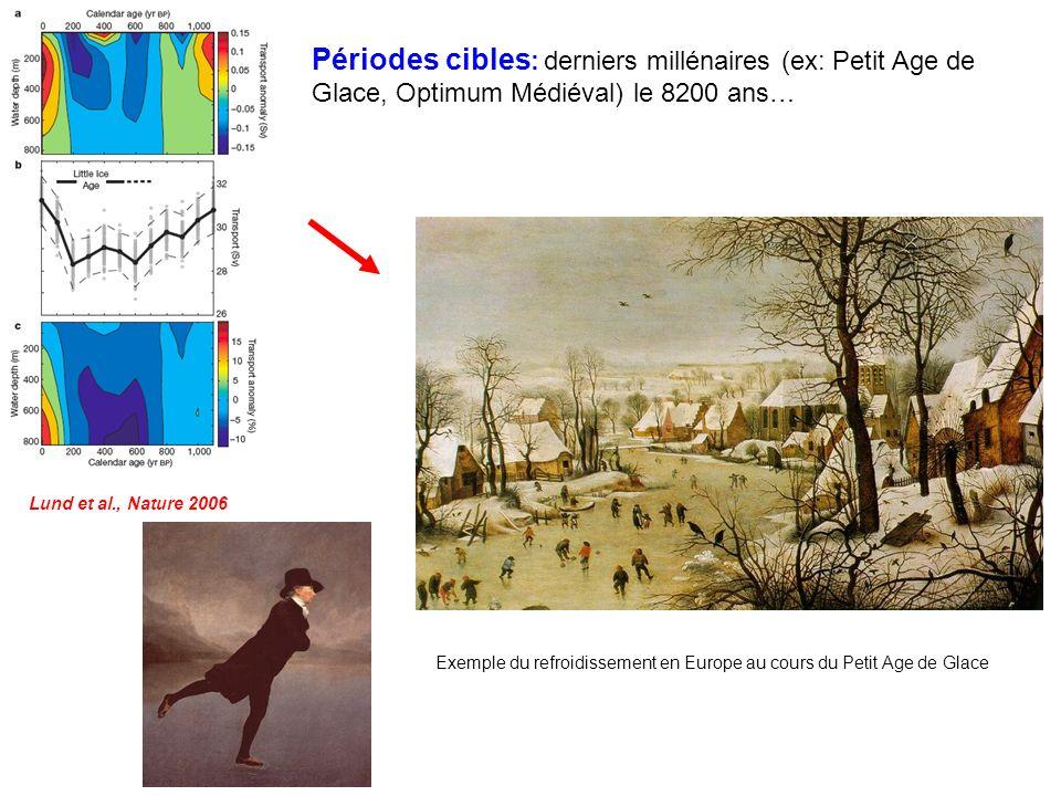 Périodes cibles: derniers millénaires (ex: Petit Age de Glace, Optimum Médiéval) le 8200 ans…