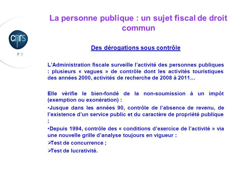 La personne publique : un sujet fiscal de droit commun