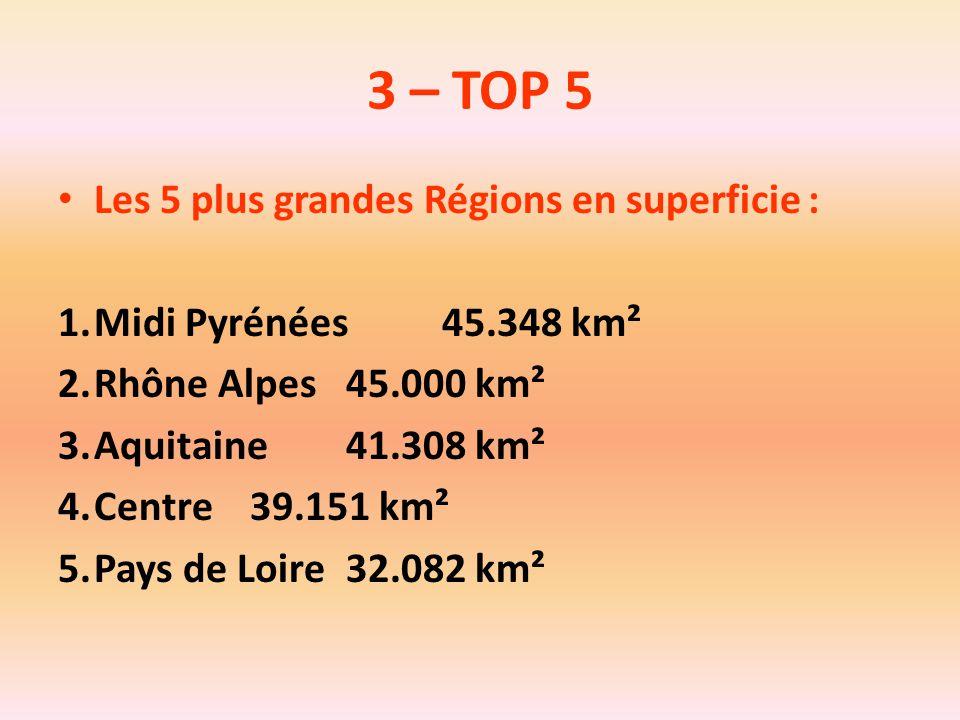 3 – TOP 5 Les 5 plus grandes Régions en superficie :