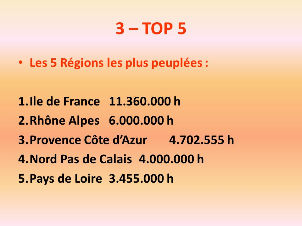 3 – TOP 5 Les 5 Régions les plus peuplées : Ile de France 11.360.000 h