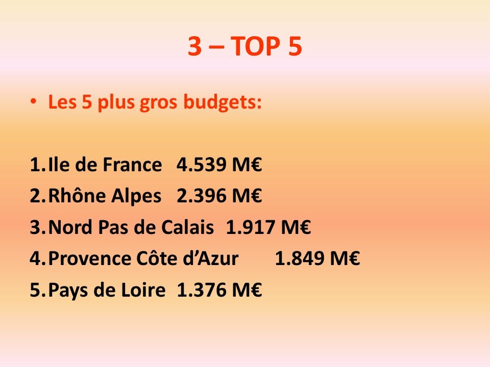 3 – TOP 5 Les 5 plus gros budgets: Ile de France 4.539 M€