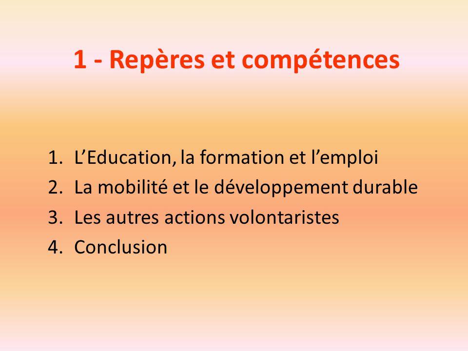 1 - Repères et compétences