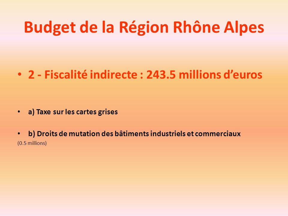Budget de la Région Rhône Alpes
