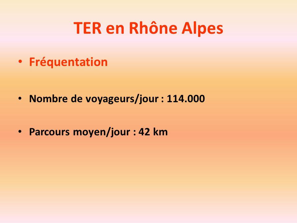 TER en Rhône Alpes Fréquentation Nombre de voyageurs/jour : 114.000