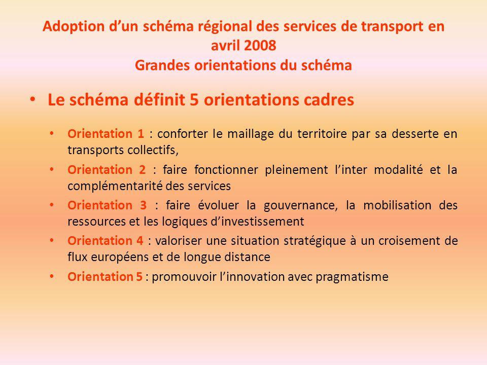 Le schéma définit 5 orientations cadres