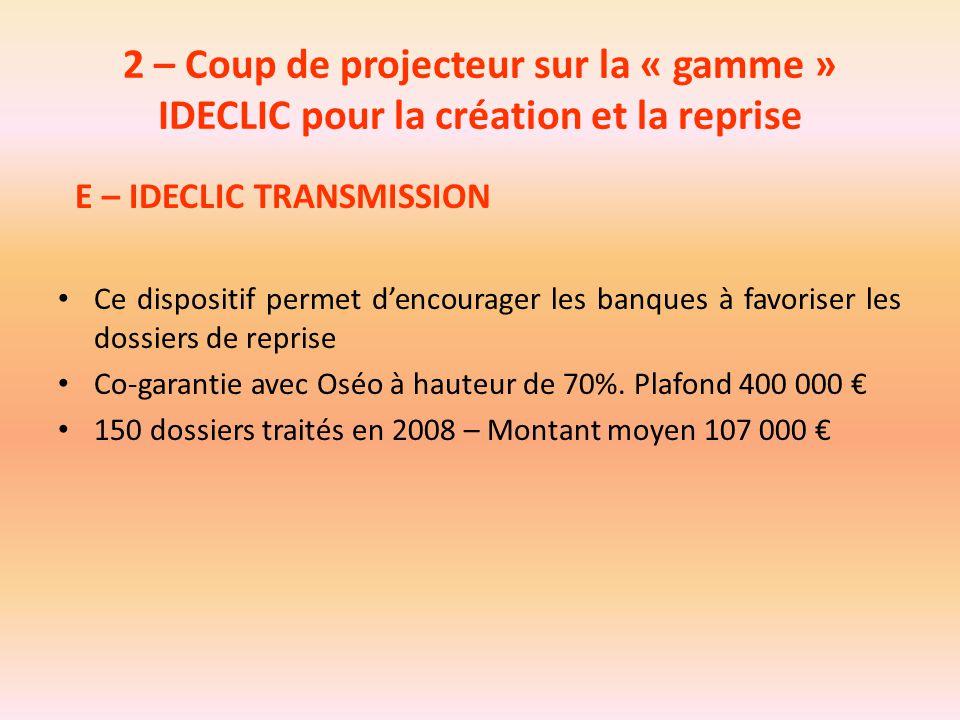 2 – Coup de projecteur sur la « gamme » IDECLIC pour la création et la reprise