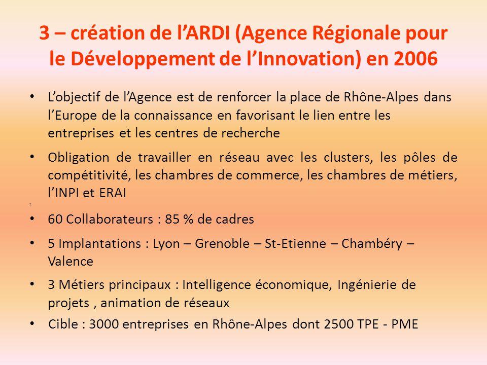 3 – création de l'ARDI (Agence Régionale pour le Développement de l'Innovation) en 2006