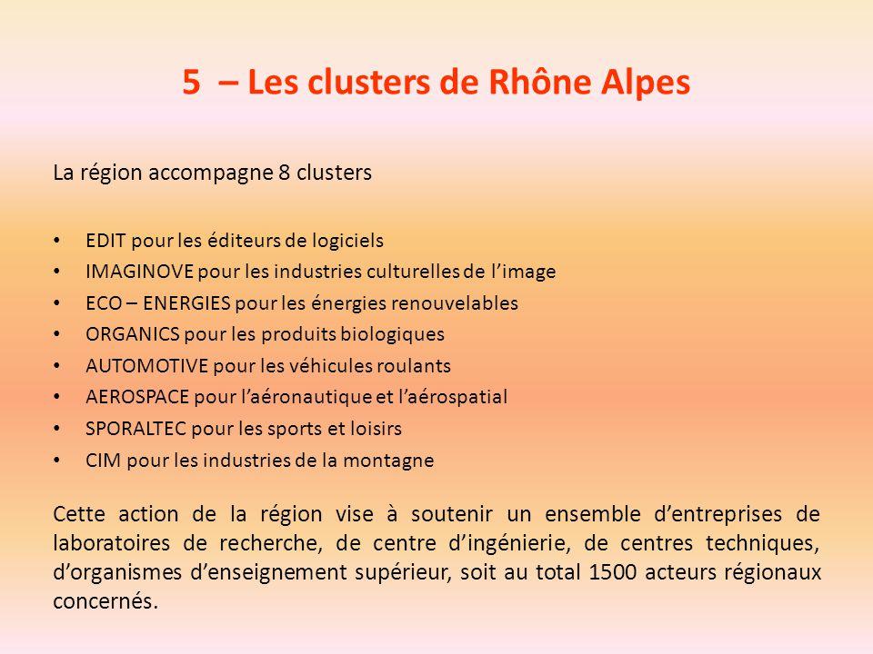 5 – Les clusters de Rhône Alpes