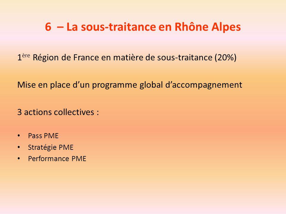 6 – La sous-traitance en Rhône Alpes