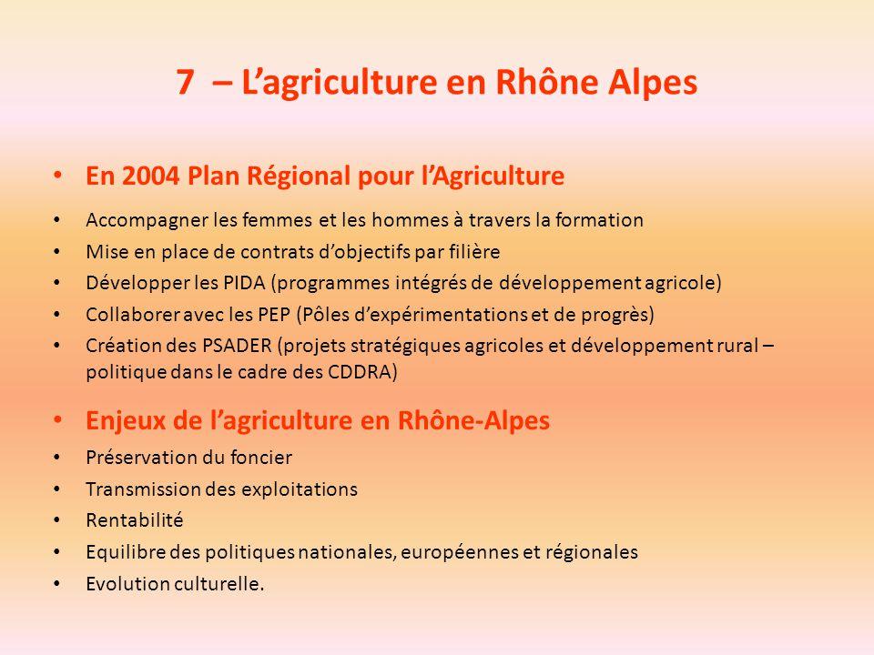 7 – L'agriculture en Rhône Alpes