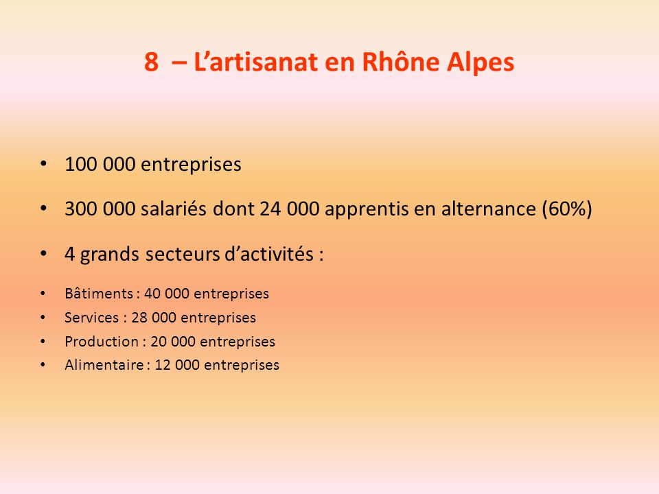 8 – L'artisanat en Rhône Alpes