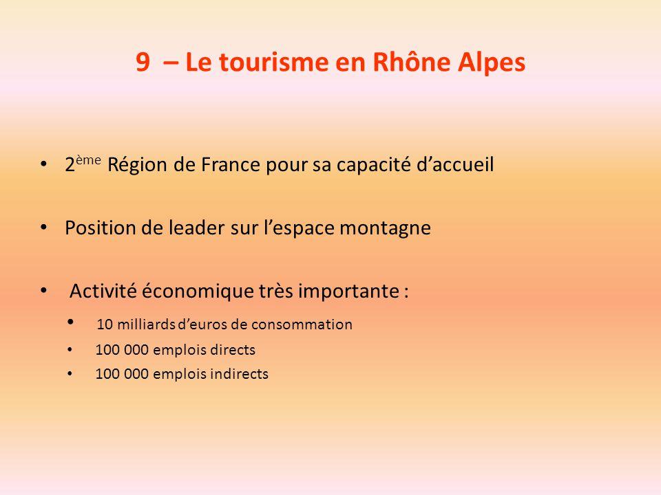 9 – Le tourisme en Rhône Alpes