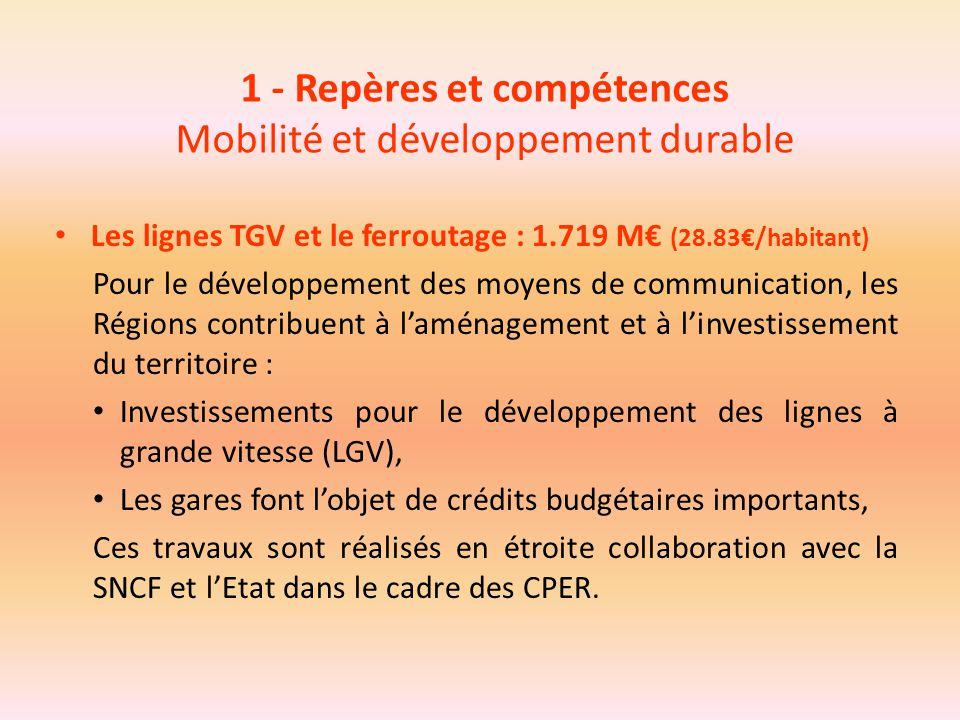 1 - Repères et compétences Mobilité et développement durable