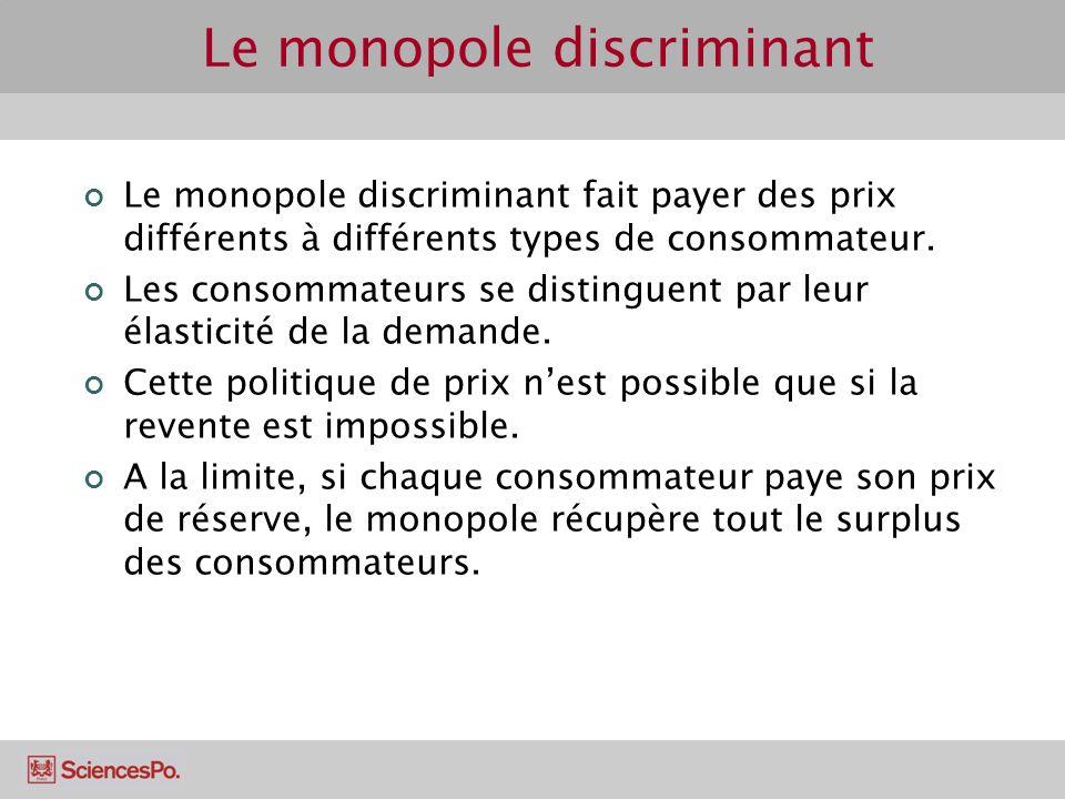 Le monopole discriminant