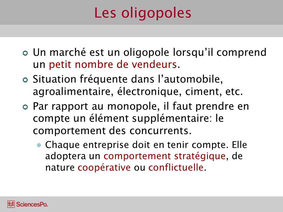 Les oligopoles Un marché est un oligopole lorsqu'il comprend un petit nombre de vendeurs.