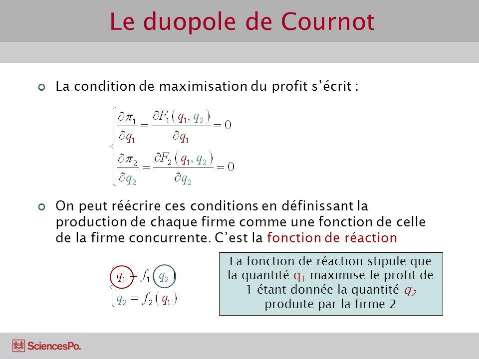 Le duopole de Cournot La condition de maximisation du profit s'écrit :