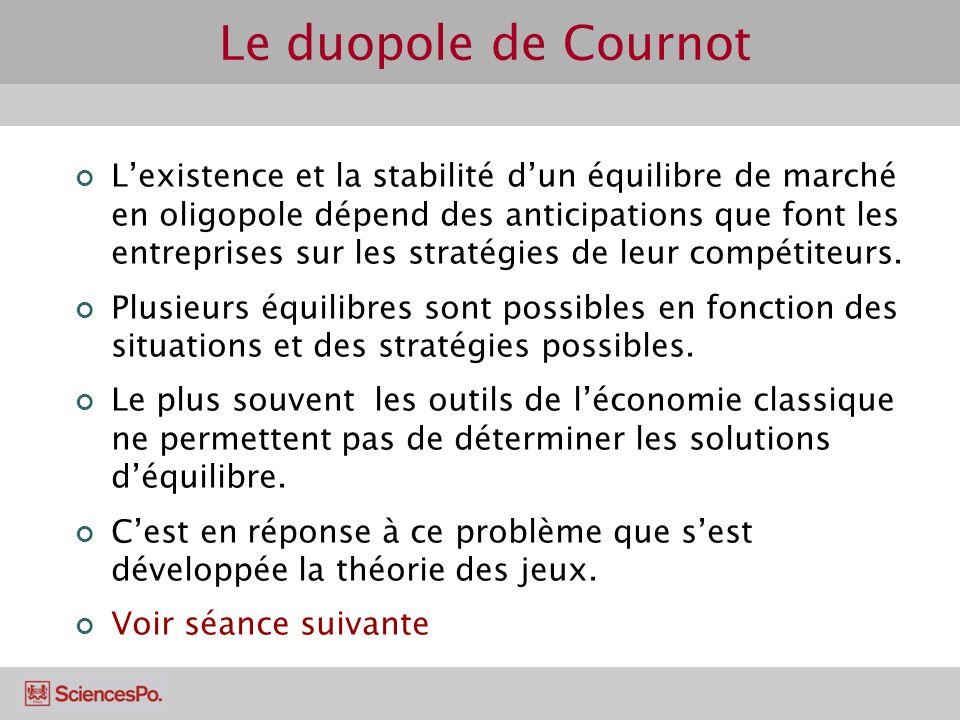 Le duopole de Cournot