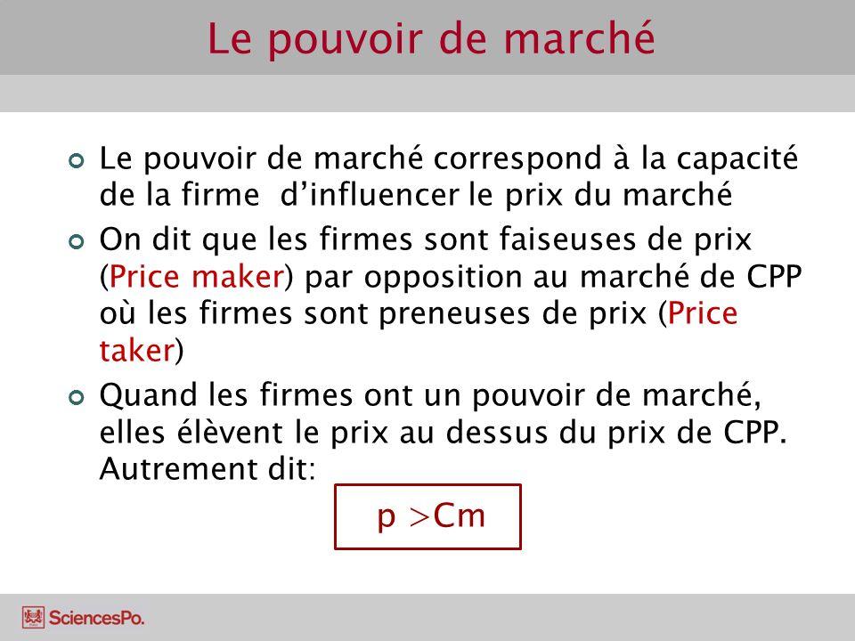 Le pouvoir de marché p >Cm