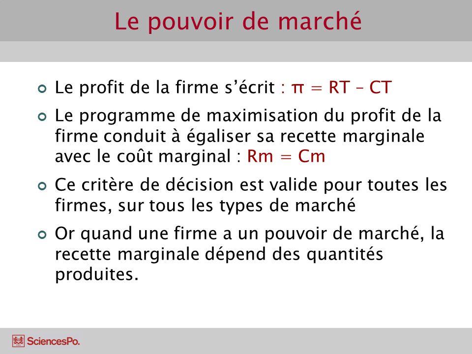 Le pouvoir de marché Le profit de la firme s'écrit : π = RT – CT