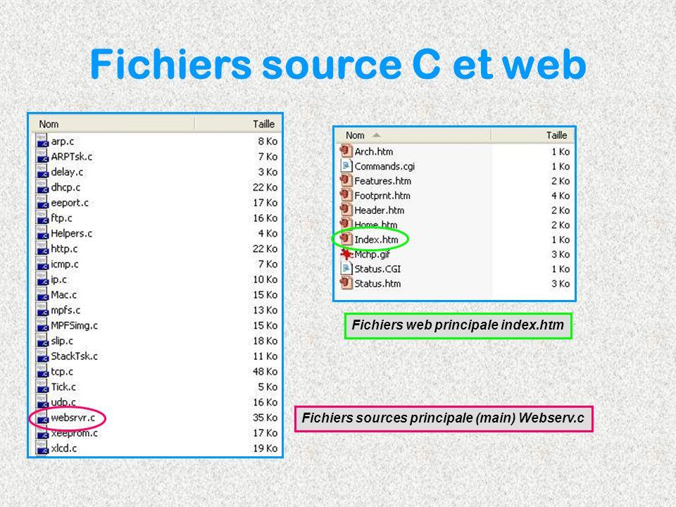 Fichiers source C et web