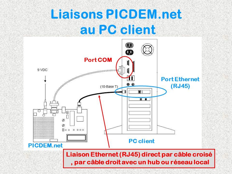 Liaisons PICDEM.net au PC client