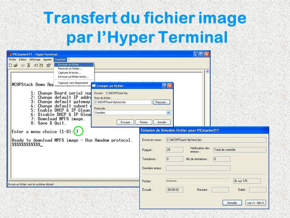 Transfert du fichier image par l'Hyper Terminal