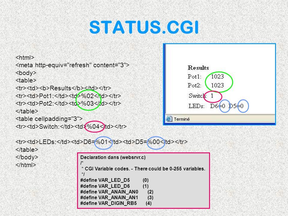 STATUS.CGI <html> <meta http-equiv= refresh content= 3 >