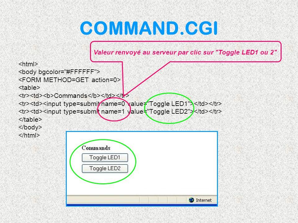COMMAND.CGI Valeur renvoyé au serveur par clic sur Toggle LED1 ou 2