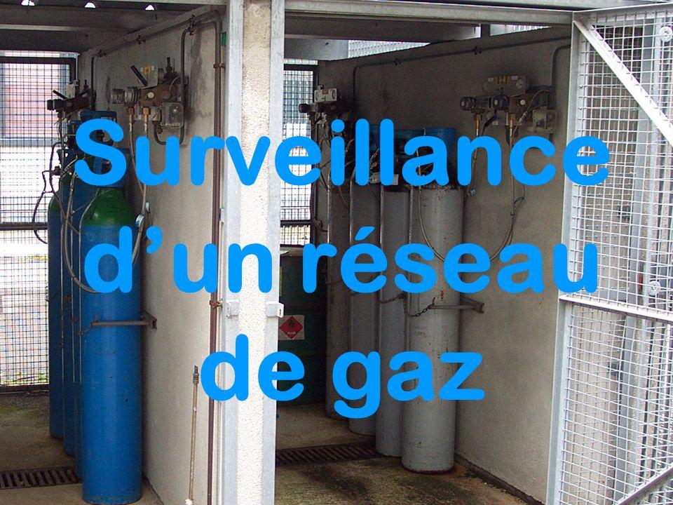 Surveillanced'un réseau de gaz