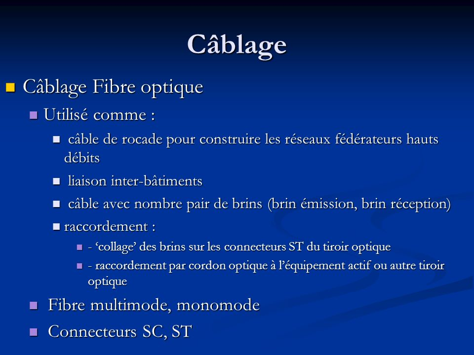 Câblage Câblage Fibre optique Utilisé comme :